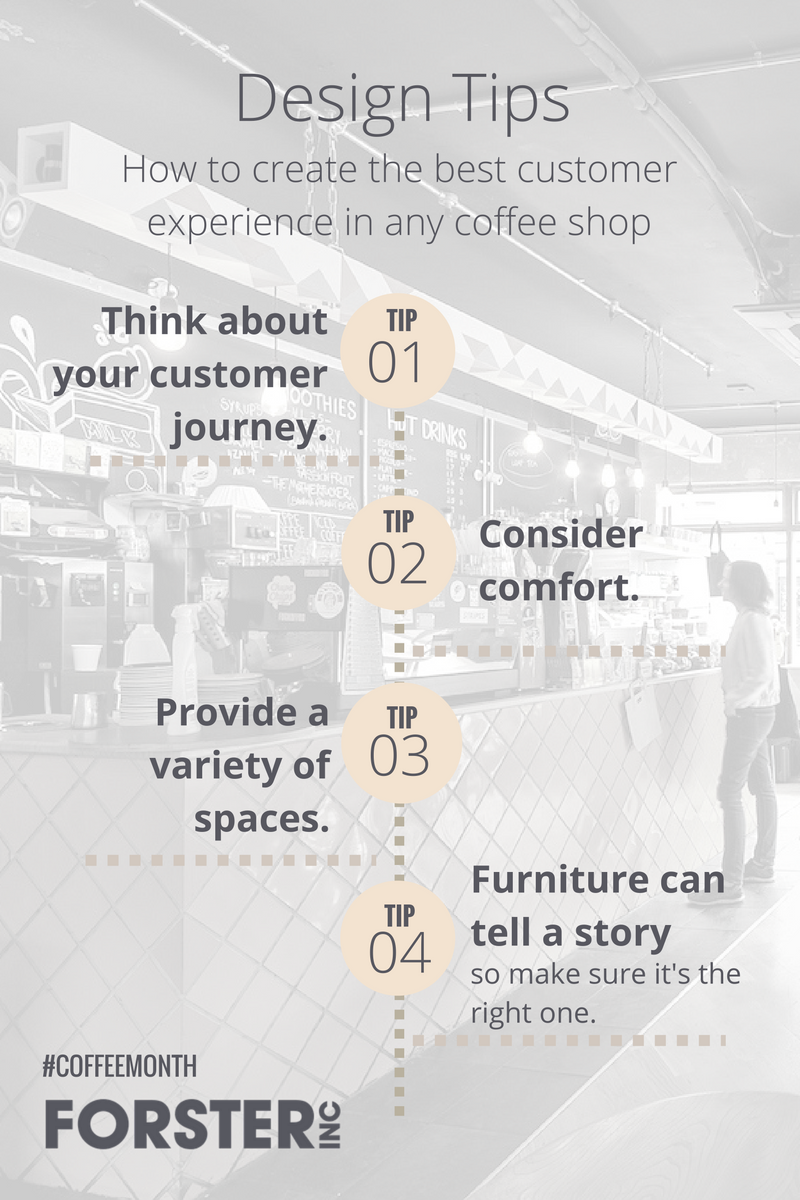 Coffee Shop Interiors - Tip Image 3.png