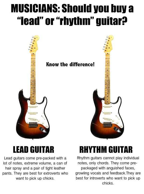 How most people view rhythm and lead guitar.