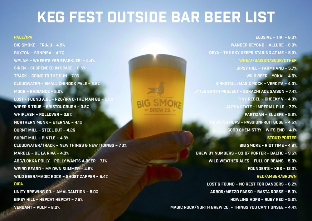 keg fest beer list.jpg