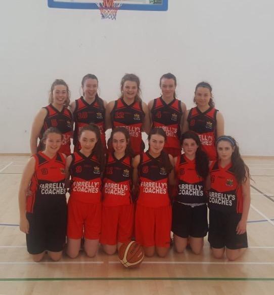 U19 basketball girls team