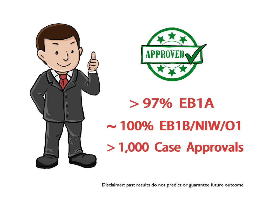 Eb1b Approved Cases