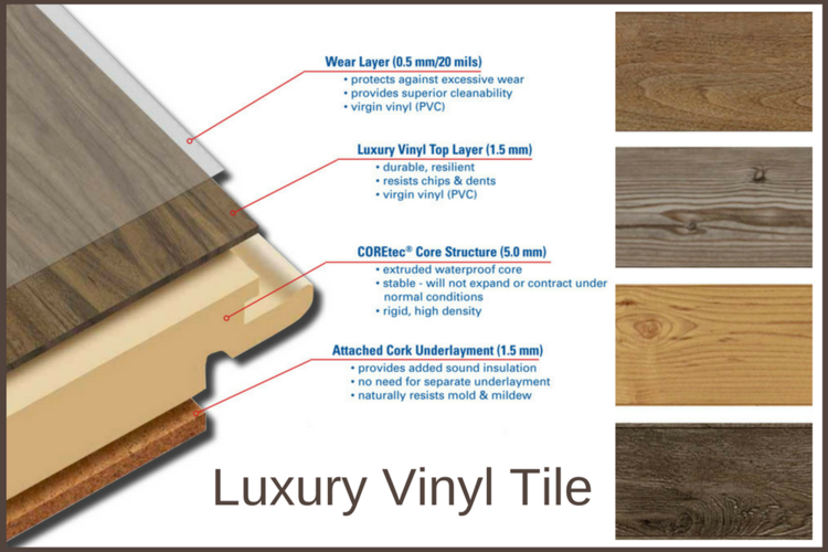 What Is Luxury Vinyl Tile Lvt And Can It Be Used In A Remodel