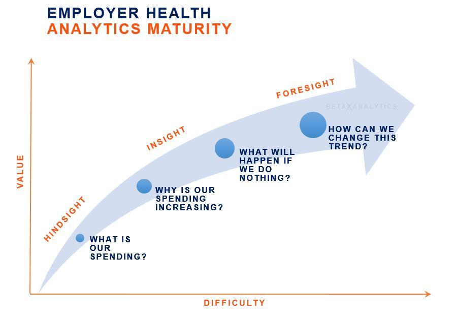 HR Analytic Maturity.JPG