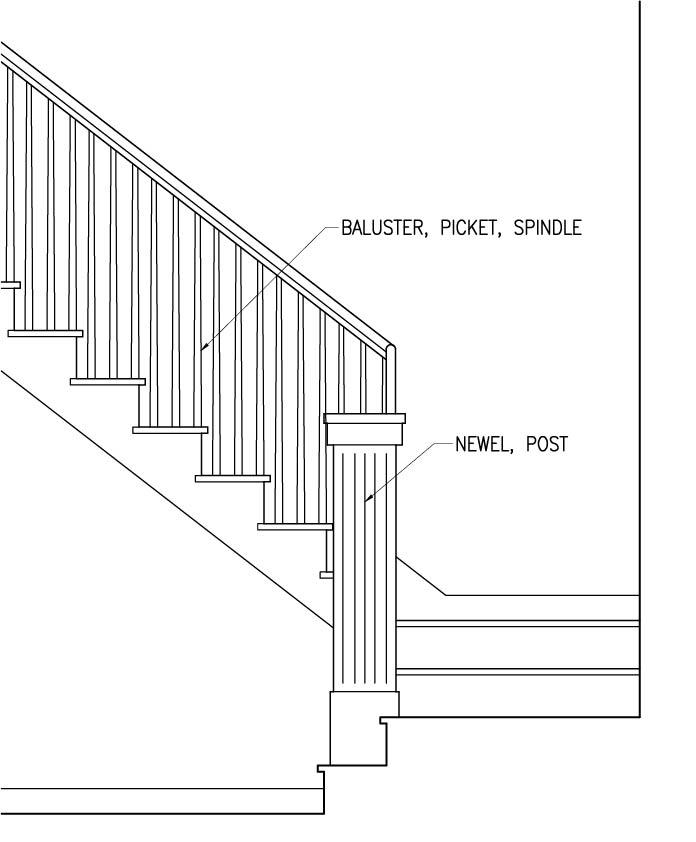 Baluster, Newel drawing.jpg