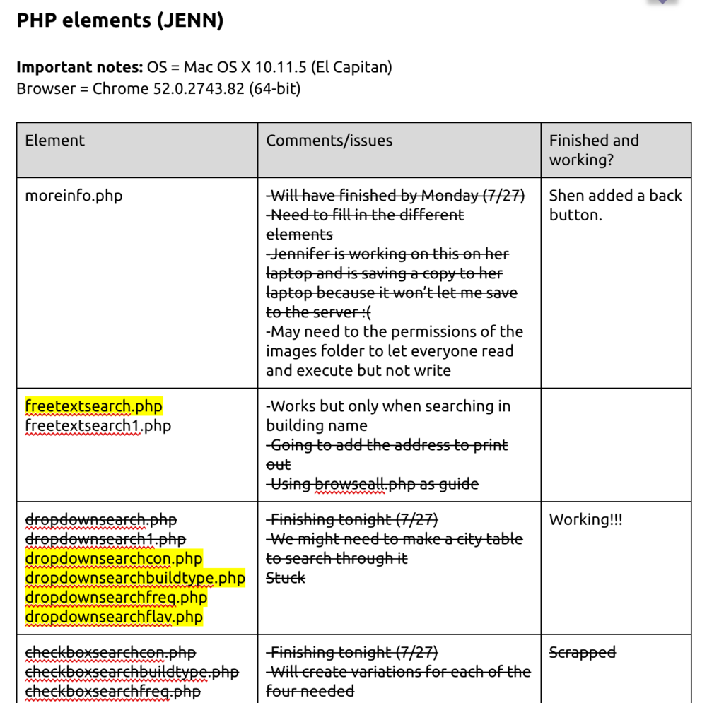 PHP elements and communication