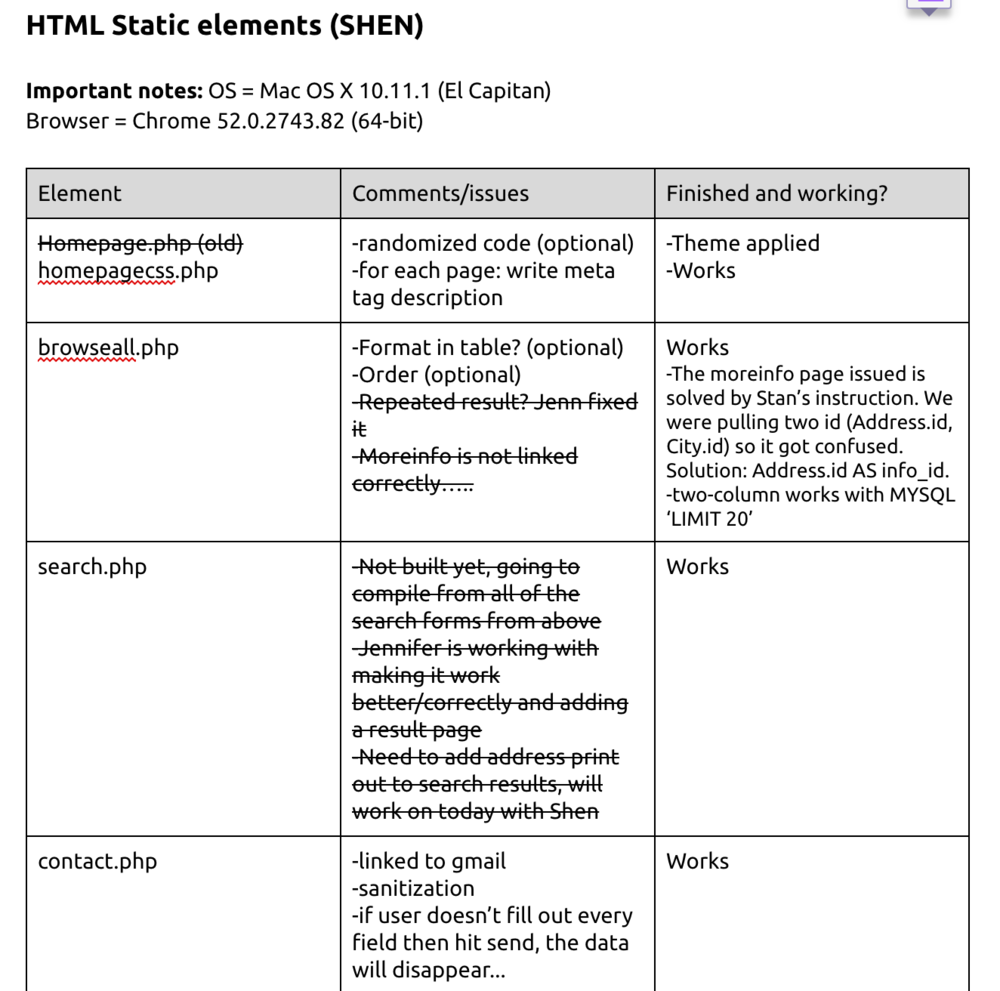 HTML elements and communication