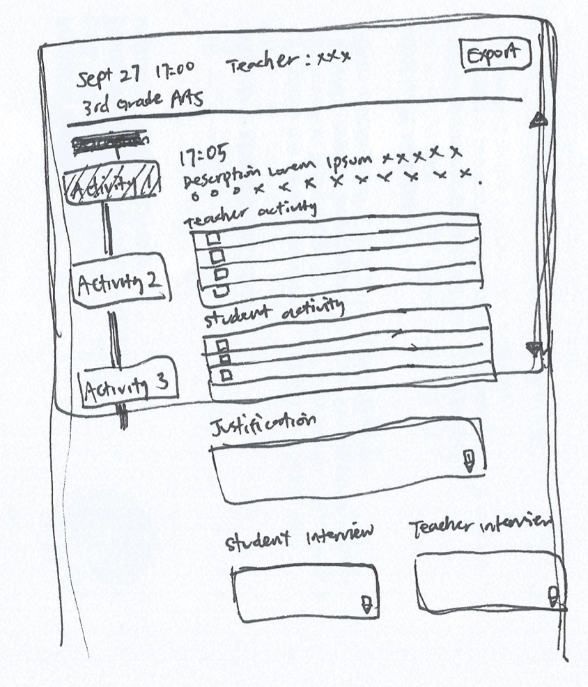 interface sketch