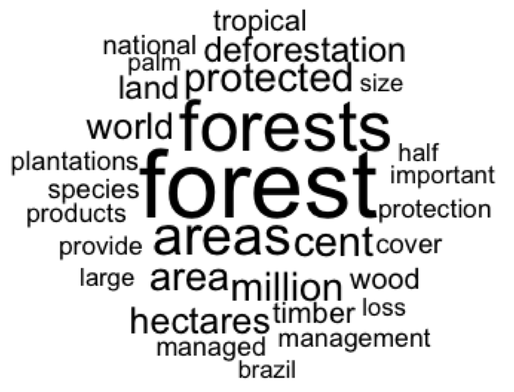 Forests and Deforestation
