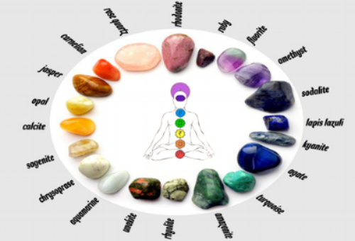 chakras-and-gemstones.png