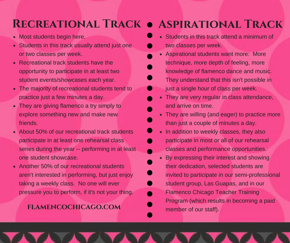 FC aspirational track graphic.png
