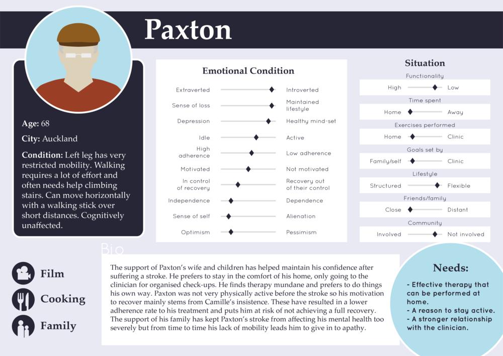Figure 3.16 - Paxton
