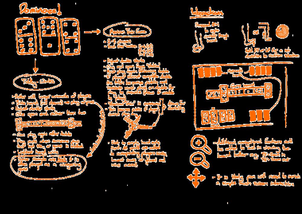 Figure 5.3 - Dominoes