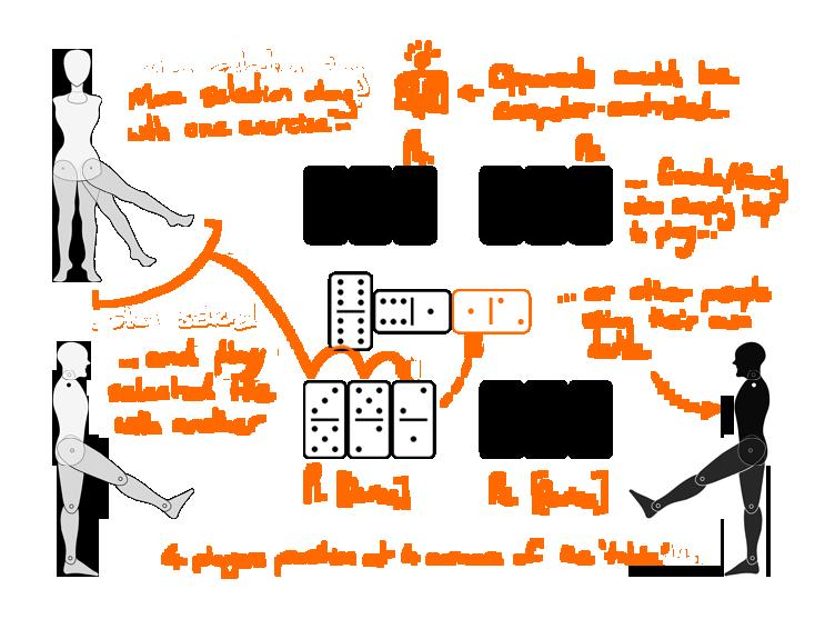 Figure 9.1 - Tabletop