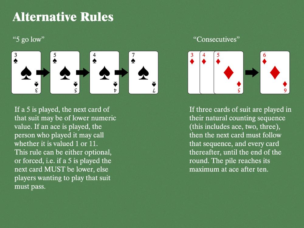 Figure B3 - Four Seasons  alternative rules