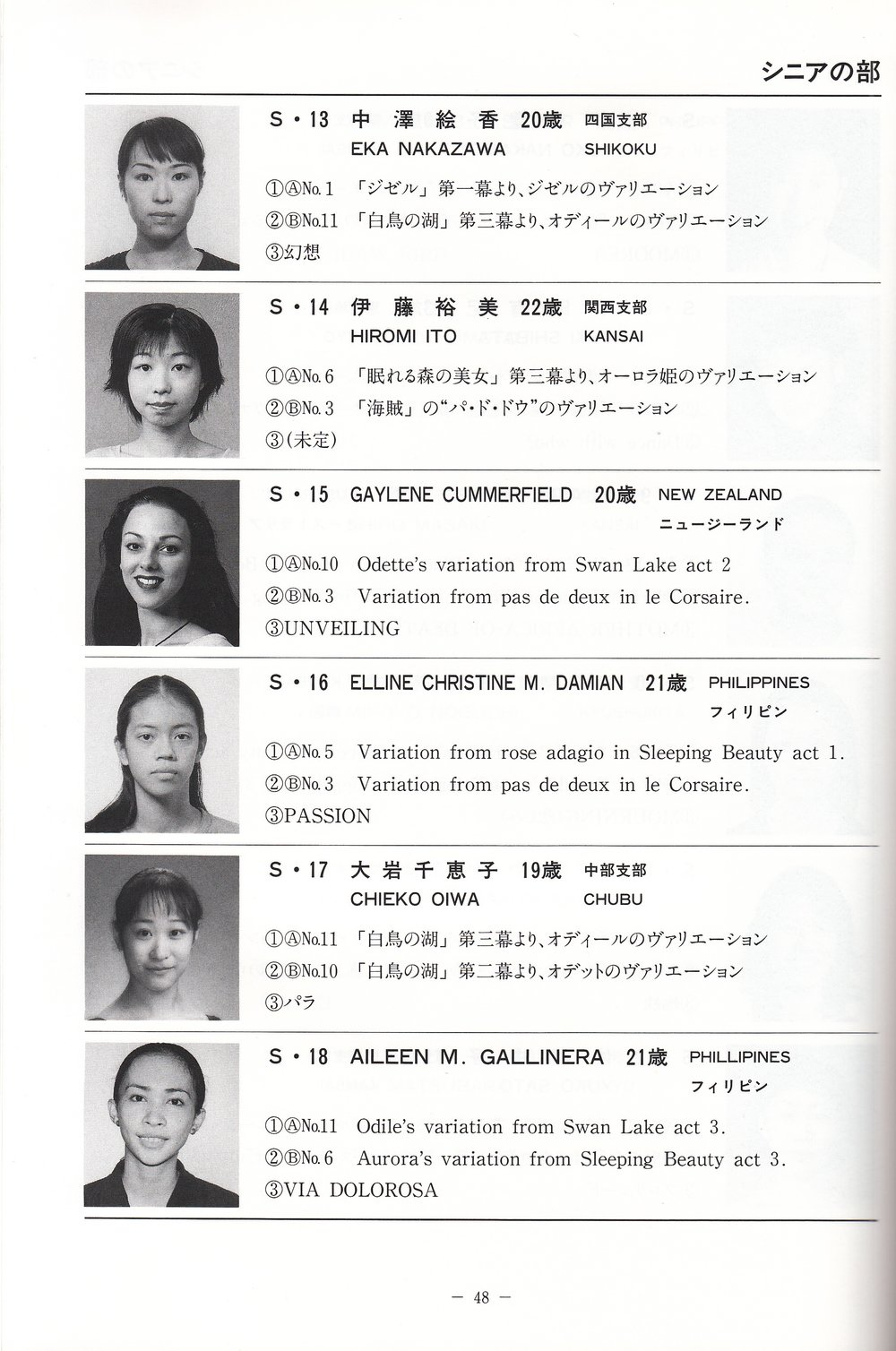 Page from the souvenir program shows Ballet Manila's senior female competitors Elline Damian and Aileen Gallinera. From the Ballet Manila Archives collection