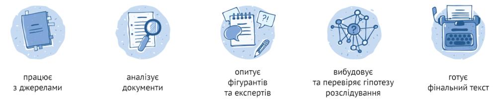 01-list_UA (3).png