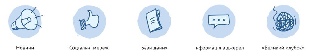 02-list_UA (2).png