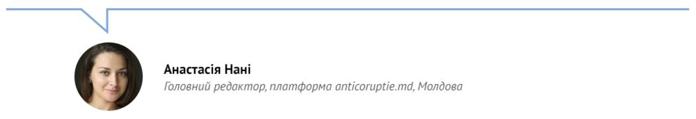 cite_Anastasia-Nani_UA.png