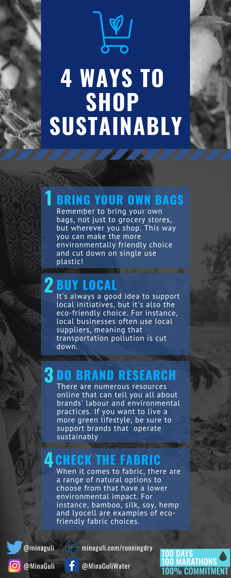 4 Ways to shop sustainably.png