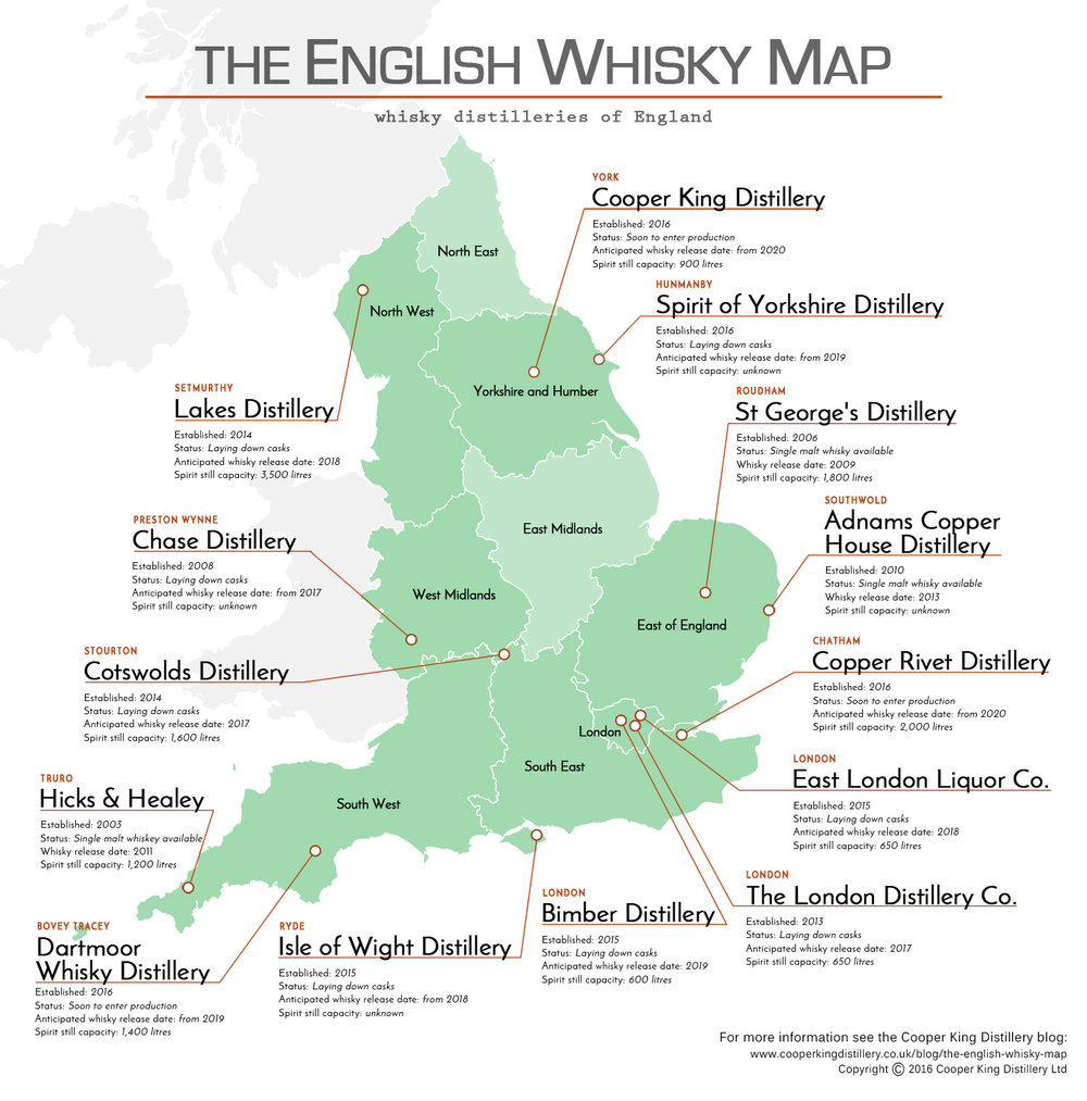 Click here for a full-sized image of the English Whisky Map.
