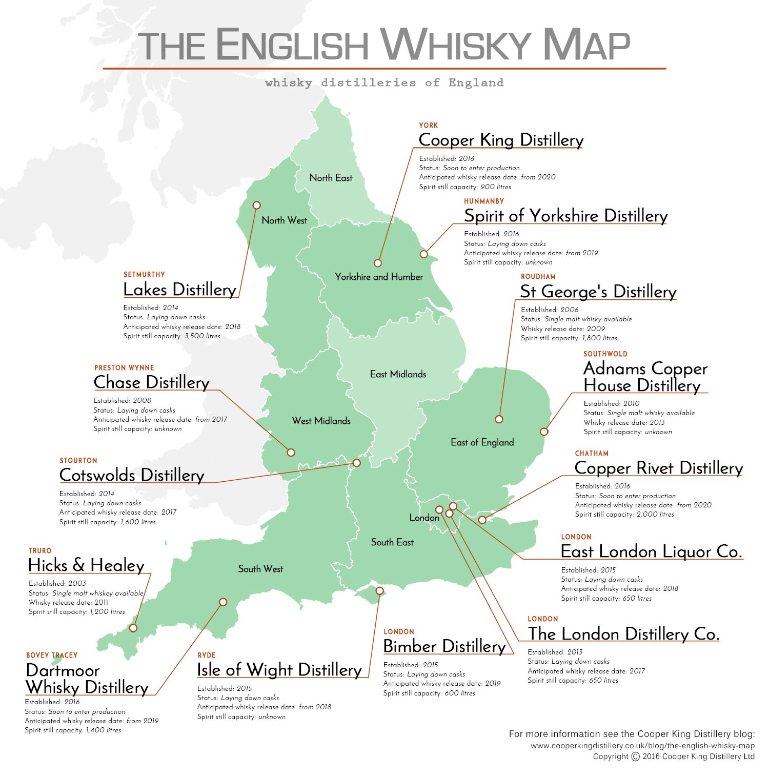 The English Whisky Map — Cooper King Distillery® on counties in england, norwich england, hull england, newcastle england, reading england, northumberland england, cumbria england, norfolk england, world map england, wessex england, sunderland england, lincolnshire england, blackpool england, cornwall england, leeds england, broadchurch england, hastings england, castles in england, wiltshire england, surrey england,
