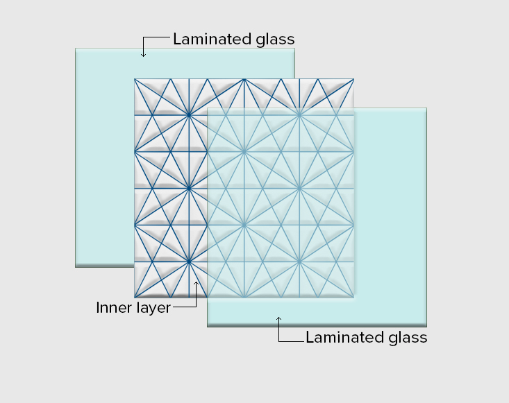 laminated glass.jpg