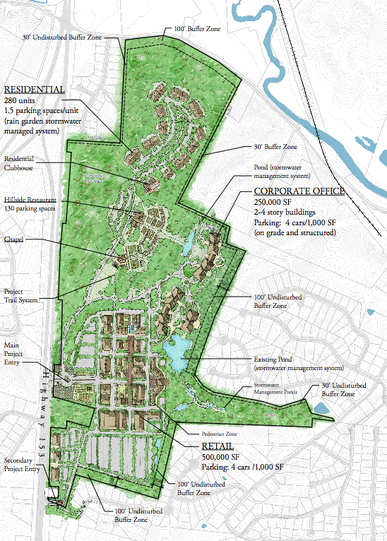 Hillocks Farm Master Plan