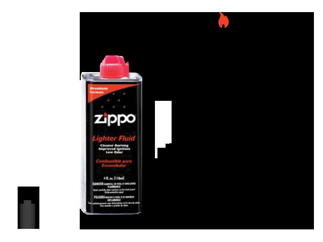 ZIPPO® LIGHTER FLUID 4 oz & 12 oz