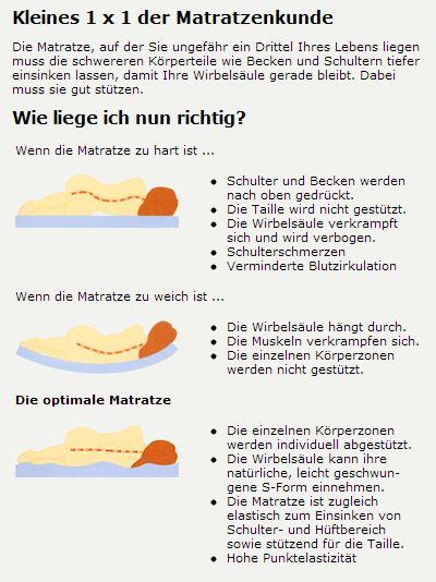 Lipowa_Matratzenkunde.JPG