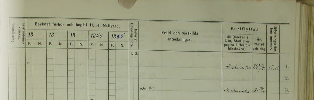 The church records of their household in Gabrielsmåla at the they emigrated to America.