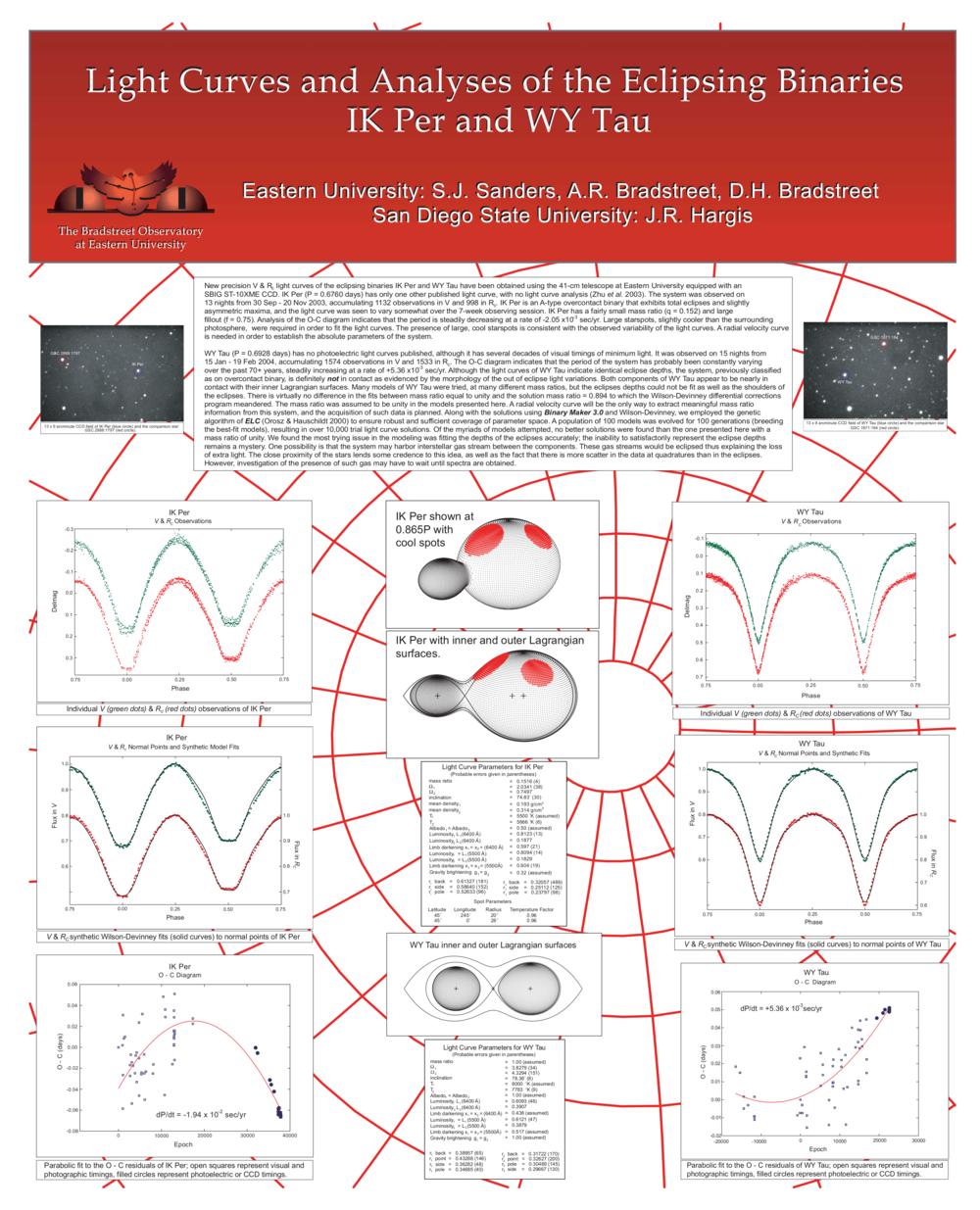 "<a href=""https://eastern-astronomy.squarespace.com/s/Binaries.pdf"">IK Per and WY Tau</a>"