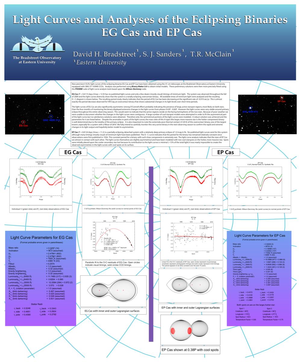"""<a href=""""https://eastern-astronomy.squarespace.com/s/final-EG-and-EP-Cas.pdf"""">EG Cas and EP Cas</a>"""
