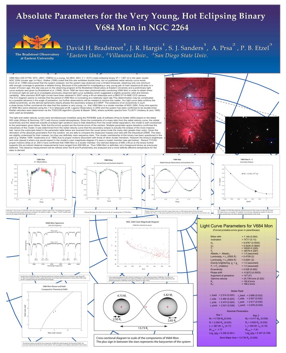 "<a href=""https://eastern-astronomy.squarespace.com/s/final-V684-Mon.pdf"">V684 Mon</a>"