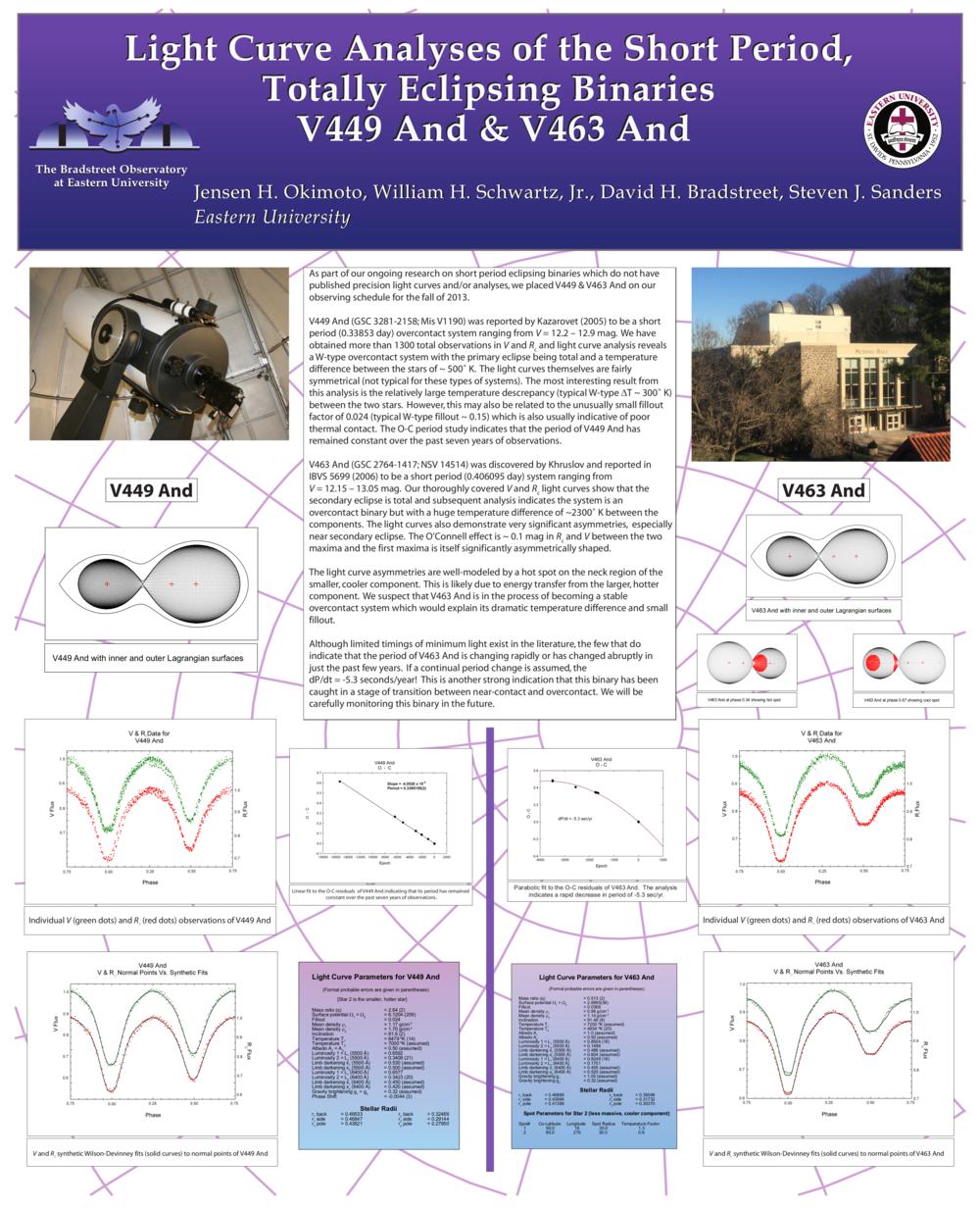 "<a href=""https://eastern-astronomy.squarespace.com/s/V449V463-poster-for-conference1.pdf"">V449 And & V463 And</a>"