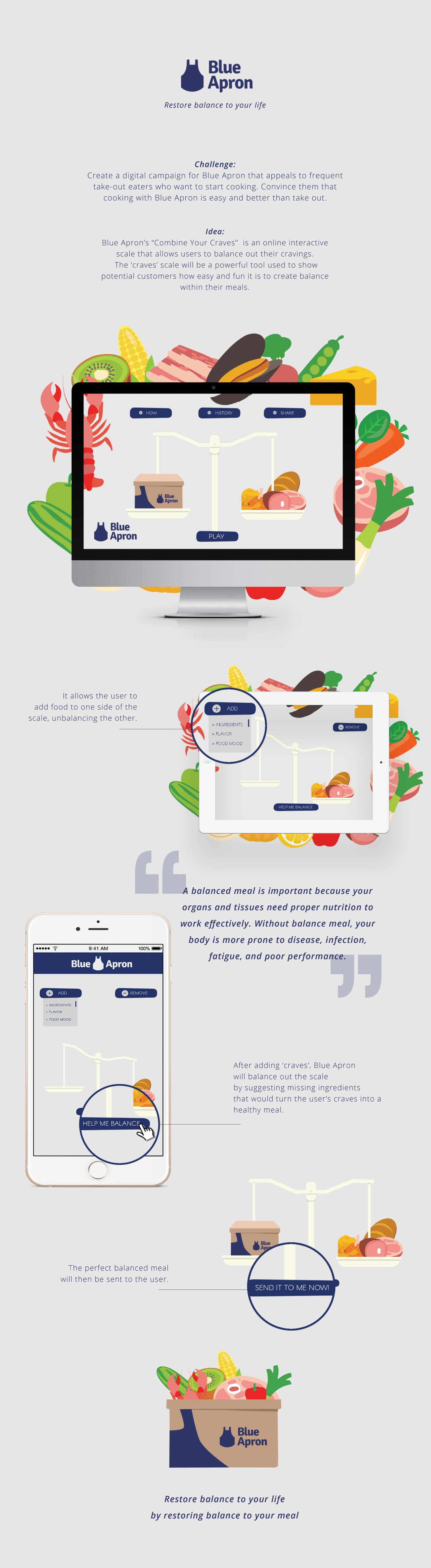 Blue apron healthy meals - Blue Apron 1 Png