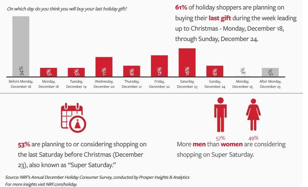 holidaysale7.jpg