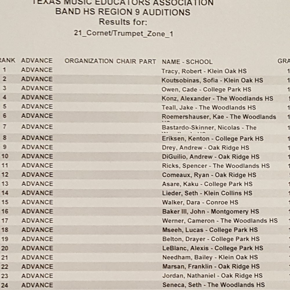 Region Band Audition Results