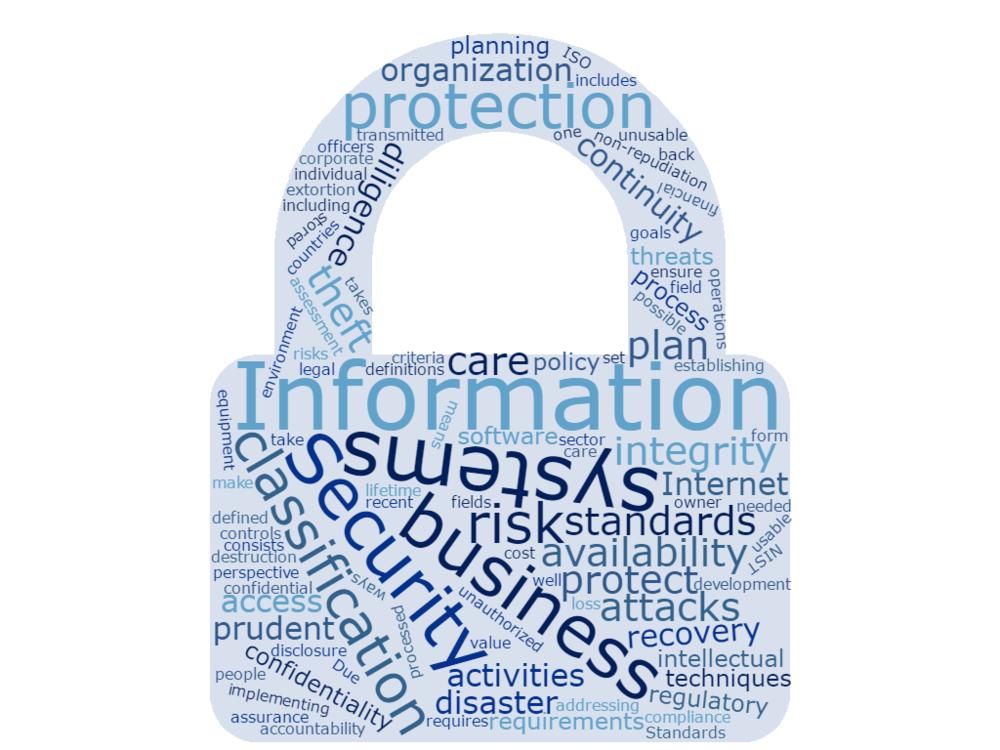 tech lock word cloud.png