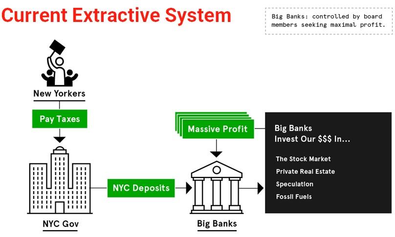private+banks.jpg