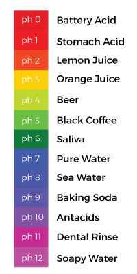ph_color_chart.jpg