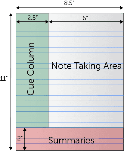 cornellnotes_Image.png