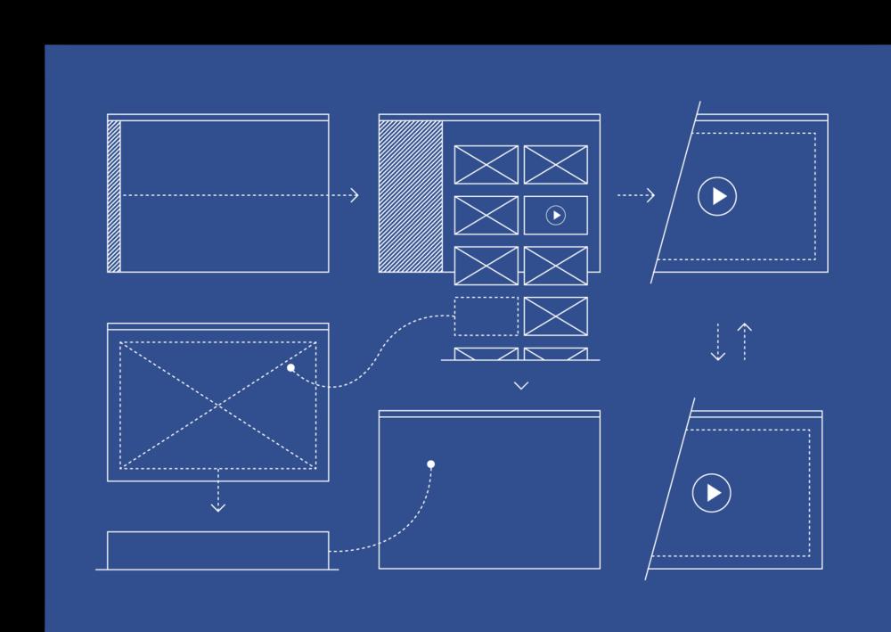 Touchlogic Android og iOS (iPad og/eller iPhone) app udvikling arbejdsproces -Workshop & Wireframing under app udvikling opstart.