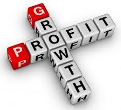 Contact Center Profitability