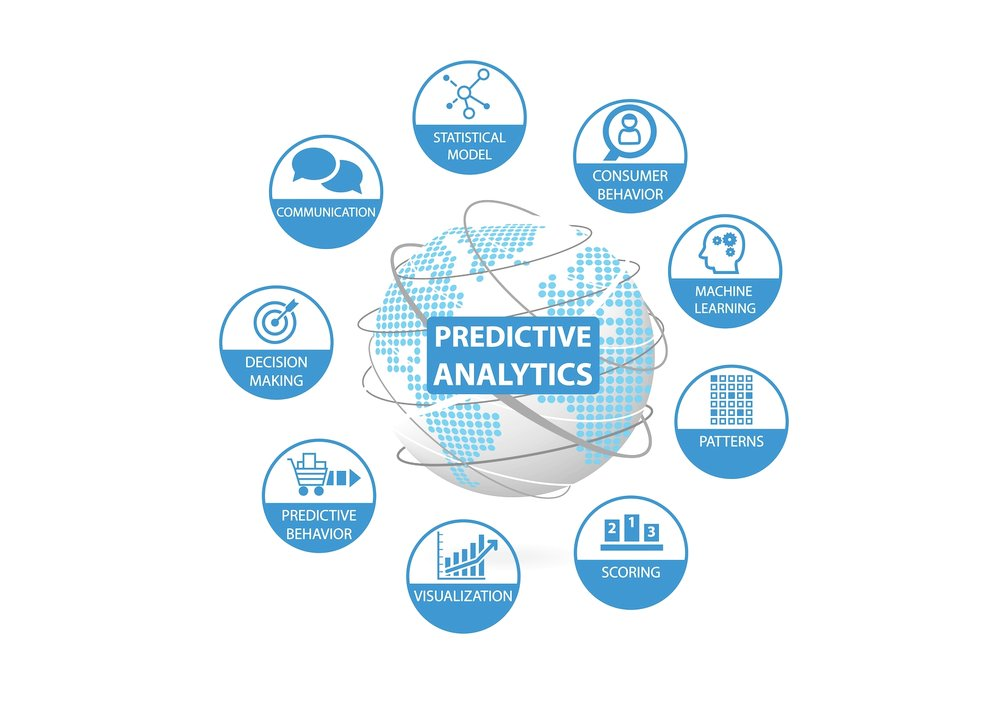 Each of these elements is an important contributor to a holistic approach to predictive analysis