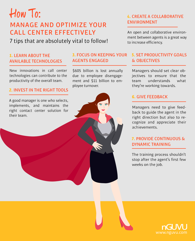 Manager Tips Call Center Optimization