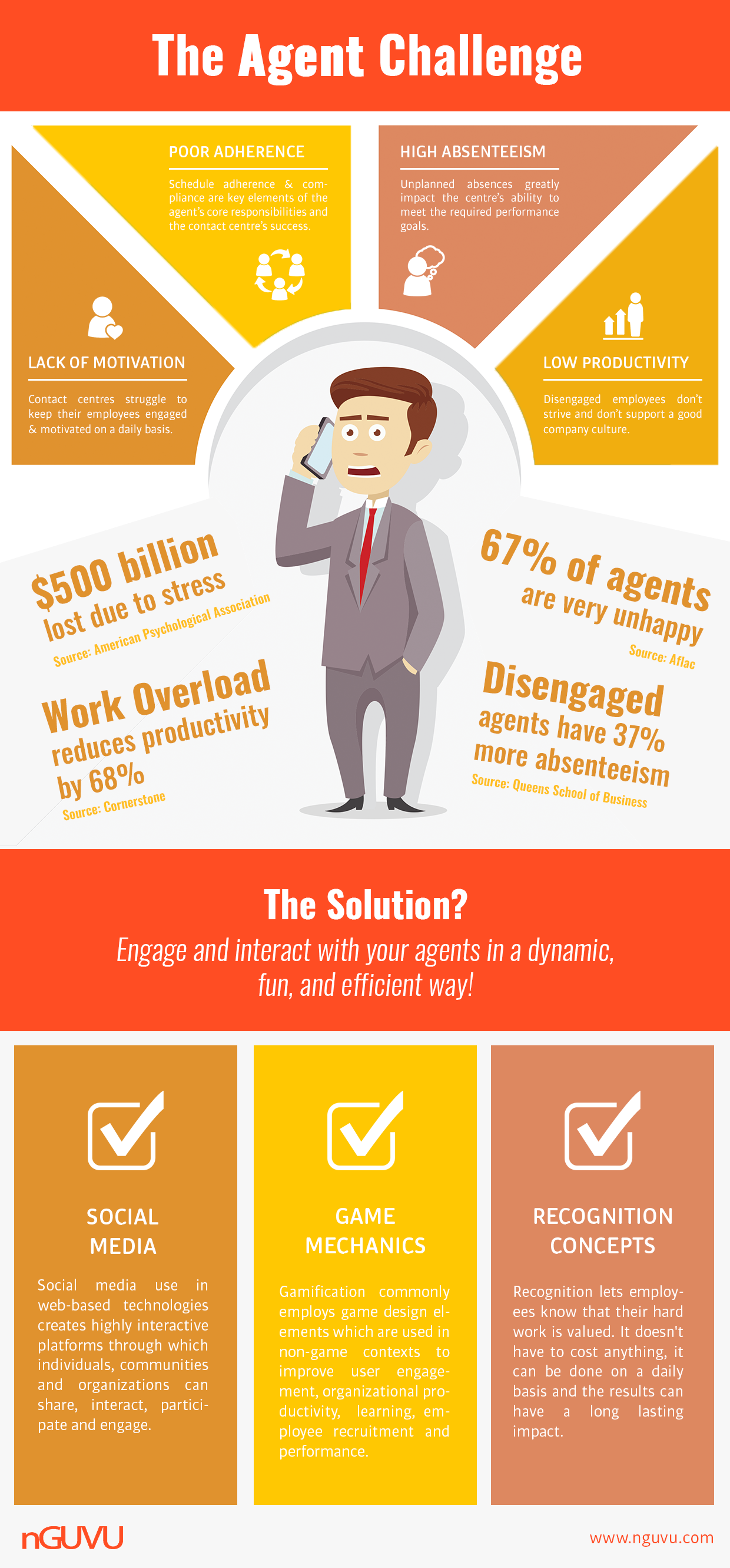 The agent challenge and solution