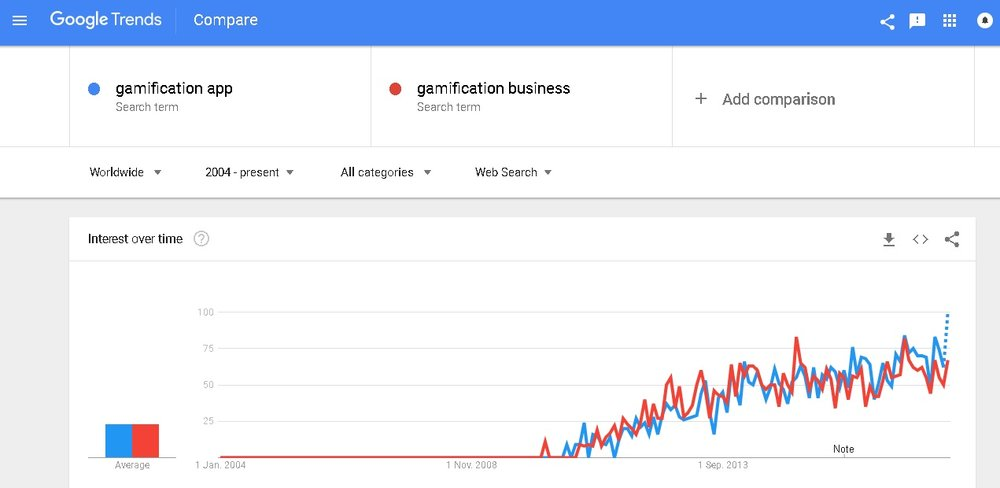 gamification trends 6 - temp.jpg
