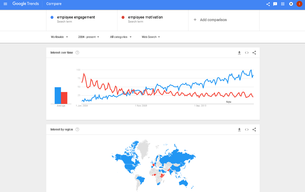 engagement vs motivation GLOBAL.png