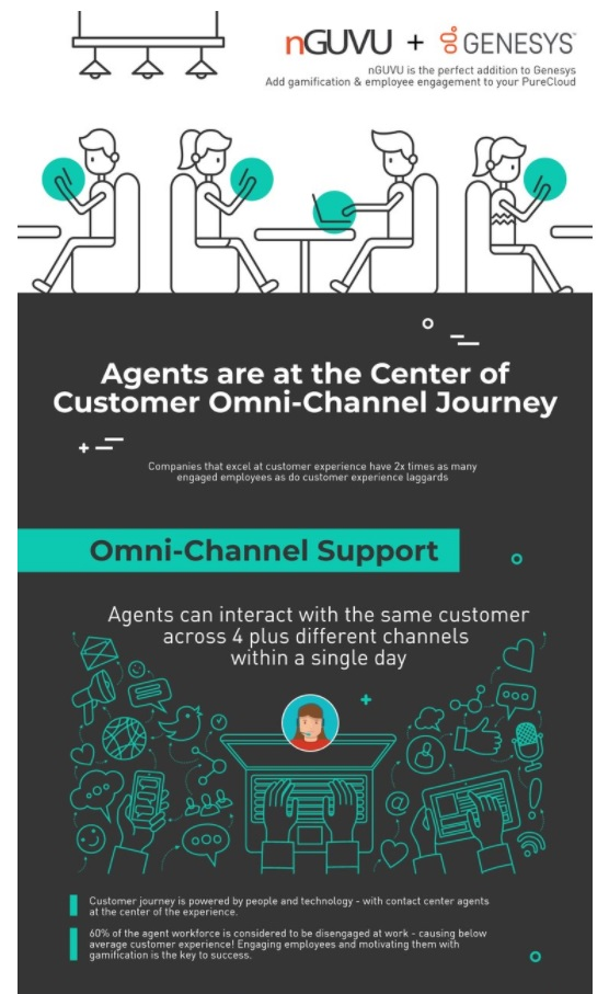 small preview for agents are at the center of customer journey.jpg
