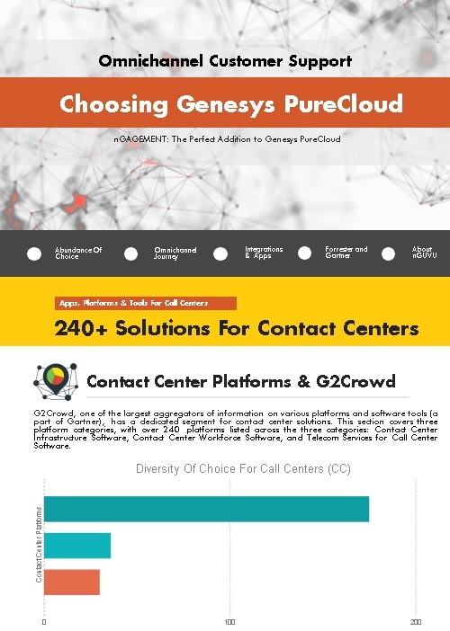 contact center platform - why genesys is the best option
